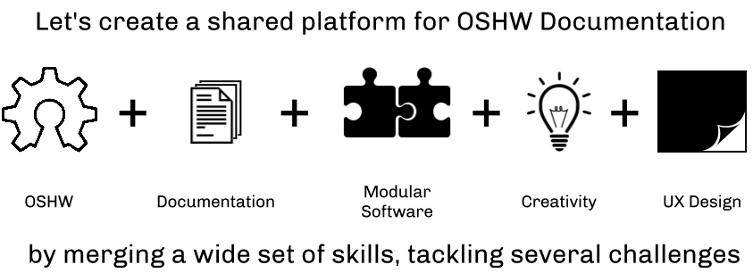 OSHW Logo